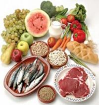 Избавление от изжоги с помощью сбалансированного питания