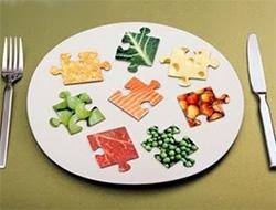 тарелка с пазлом из продуктов