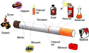 перечень в сигарете вредных веществ